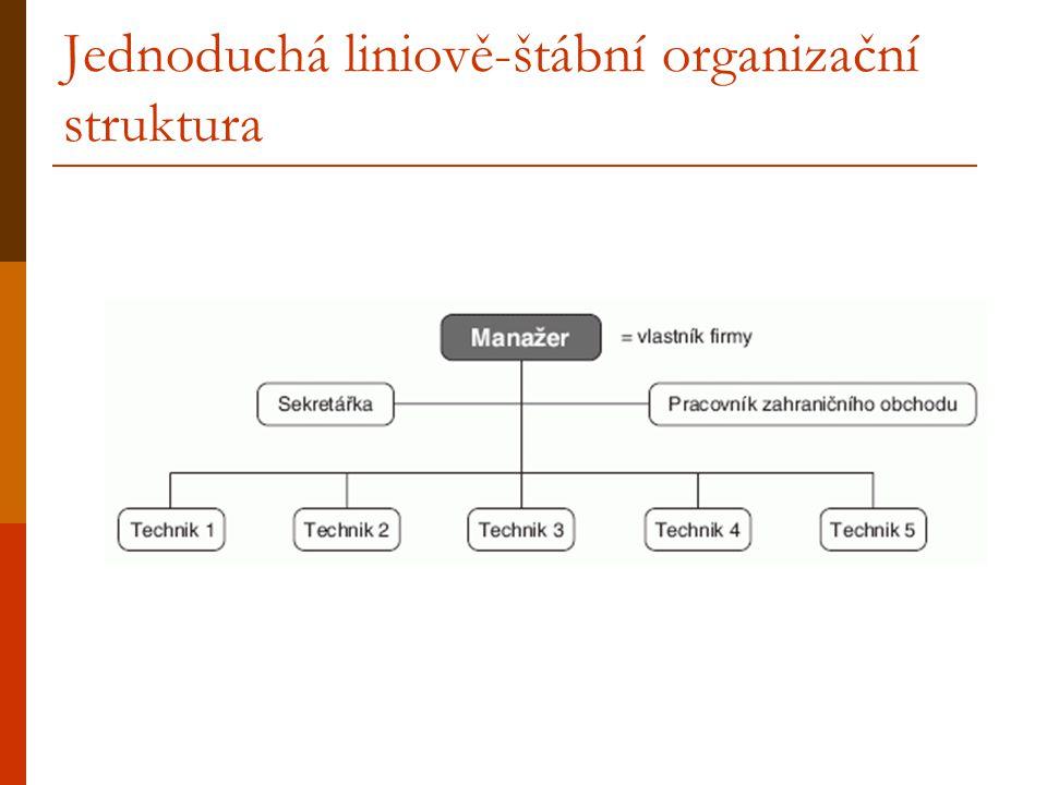 Jednoduchá liniově-štábní organizační struktura