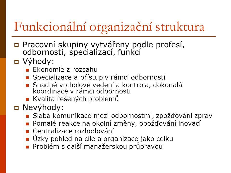 Funkcionální organizační struktura  Pracovní skupiny vytvářeny podle profesí, odbornosti, specializací, funkcí  Výhody: Ekonomie z rozsahu Specializ