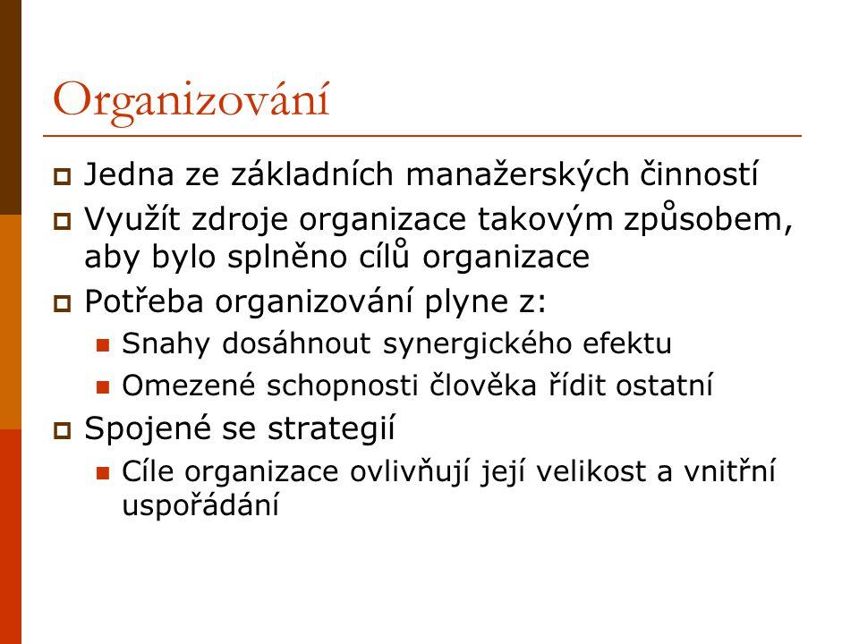 Organizování  Jedna ze základních manažerských činností  Využít zdroje organizace takovým způsobem, aby bylo splněno cílů organizace  Potřeba organ