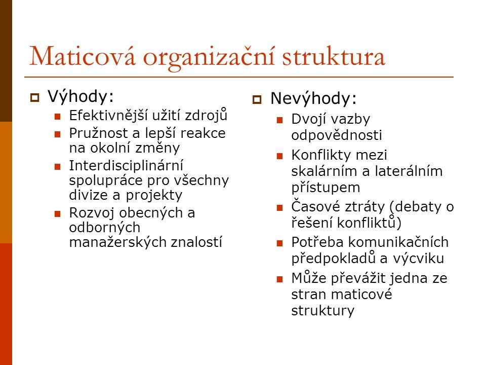 Maticová organizační struktura  Výhody: Efektivnější užití zdrojů Pružnost a lepší reakce na okolní změny Interdisciplinární spolupráce pro všechny divize a projekty Rozvoj obecných a odborných manažerských znalostí  Nevýhody: Dvojí vazby odpovědnosti Konflikty mezi skalárním a laterálním přístupem Časové ztráty (debaty o řešení konfliktů) Potřeba komunikačních předpokladů a výcviku Může převážit jedna ze stran maticové struktury