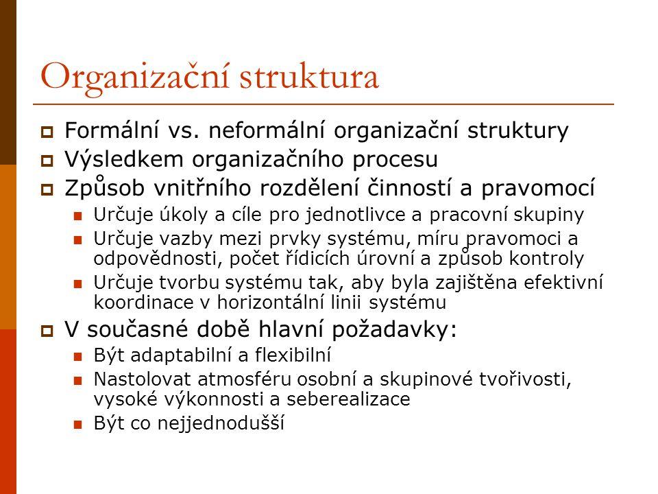 Tvorba organizační struktury  Okruhy problémů: Stanovení činností (funkcí), které musí organizace provádět k dosažení svého cíle Rozdělení činností do menších souborů, aby každý mohla vykonávat jedna osoba (příp.
