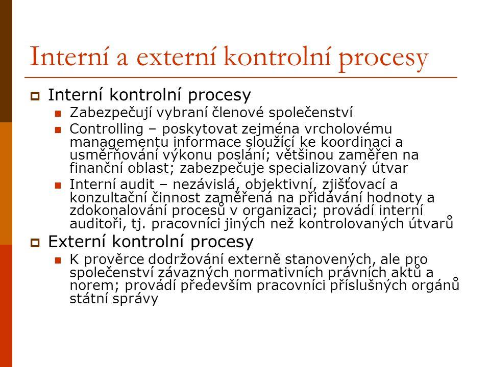 Interní a externí kontrolní procesy  Interní kontrolní procesy Zabezpečují vybraní členové společenství Controlling – poskytovat zejména vrcholovému