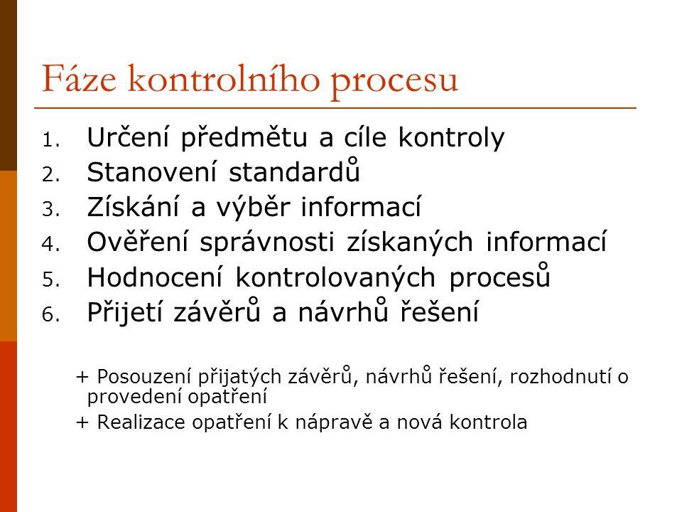 Fáze kontrolního procesu 1. Určení předmětu a cíle kontroly 2. Stanovení standardů 3. Získání a výběr informací 4. Ověření správnosti získaných inform