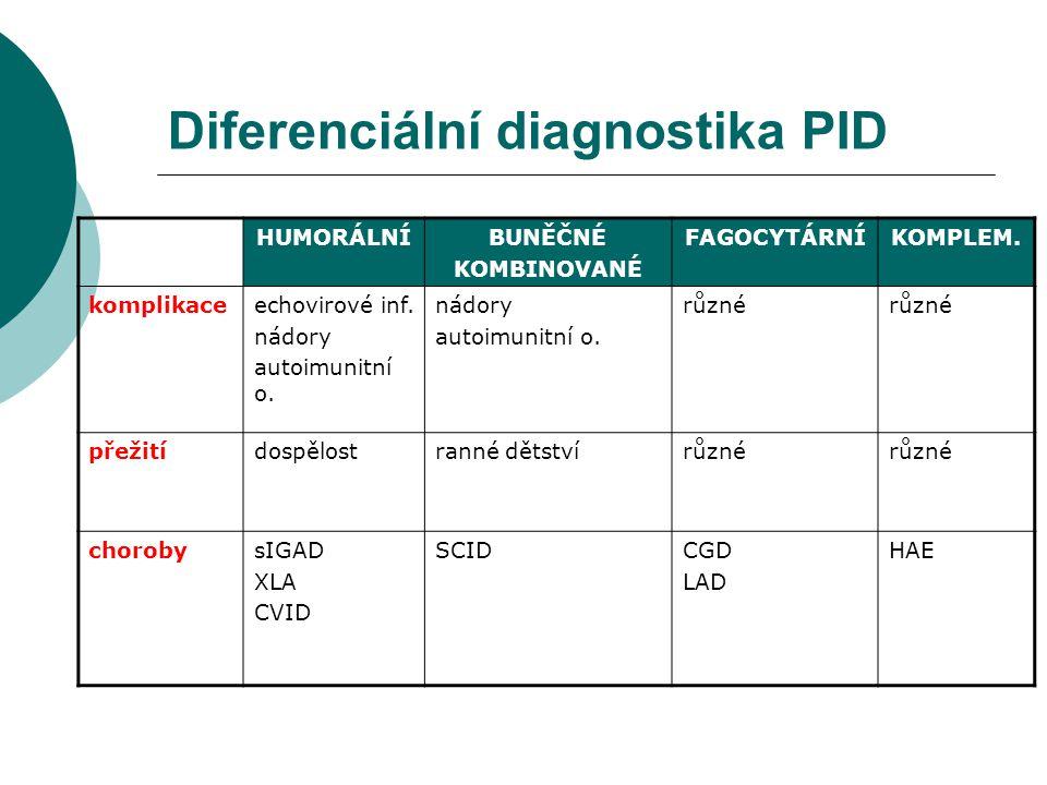 Diferenciální diagnostika PID HUMORÁLNÍBUNĚČNÉ KOMBINOVANÉ FAGOCYTÁRNÍKOMPLEM. komplikaceechovirové inf. nádory autoimunitní o. nádory autoimunitní o.