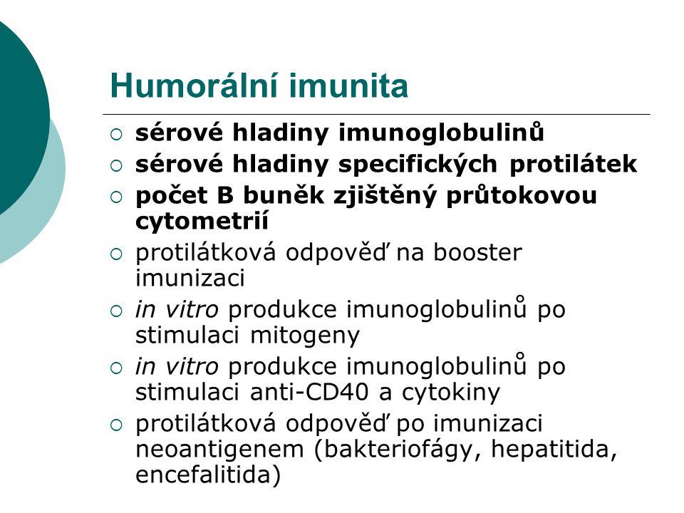 Humorální imunita  sérové hladiny imunoglobulinů  sérové hladiny specifických protilátek  počet B buněk zjištěný průtokovou cytometrií  protilátko