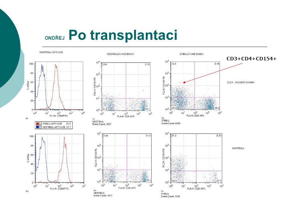 ONDŘEJ Po transplantaci CD3+CD4+CD154+