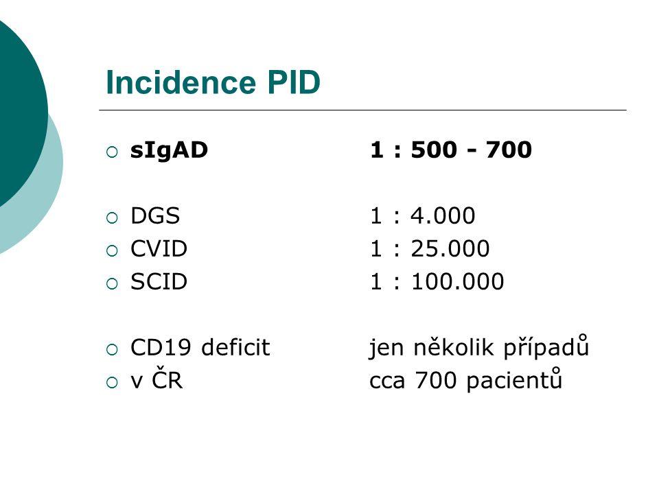 Incidence PID  sIgAD1 : 500 - 700  DGS1 : 4.000  CVID1 : 25.000  SCID1 : 100.000  CD19 deficitjen několik případů  v ČR cca 700 pacientů