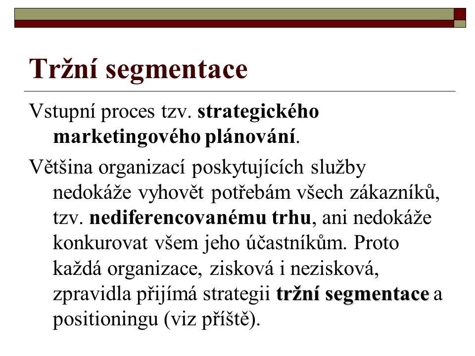 Tržní segmentace Vstupní proces tzv. strategického marketingového plánování. tržní segmentace Většina organizací poskytujících služby nedokáže vyhovět