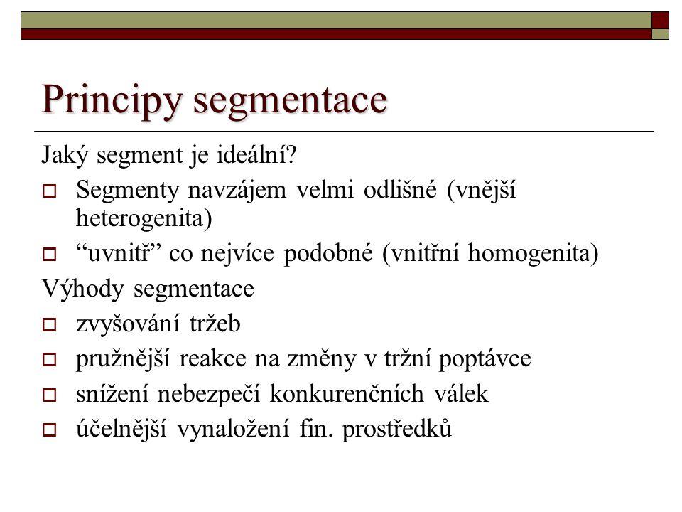 """Principy segmentace Jaký segment je ideální?  Segmenty navzájem velmi odlišné (vnější heterogenita)  """"uvnitř"""" co nejvíce podobné (vnitřní homogenita"""