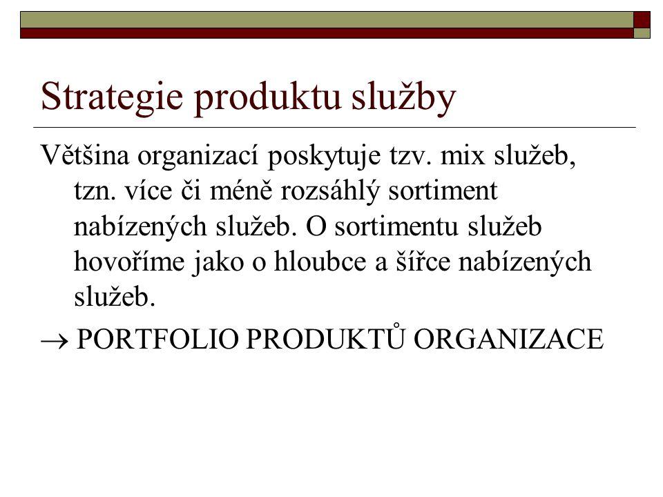 Strategie produktu služby Většina organizací poskytuje tzv. mix služeb, tzn. více či méně rozsáhlý sortiment nabízených služeb. O sortimentu služeb ho
