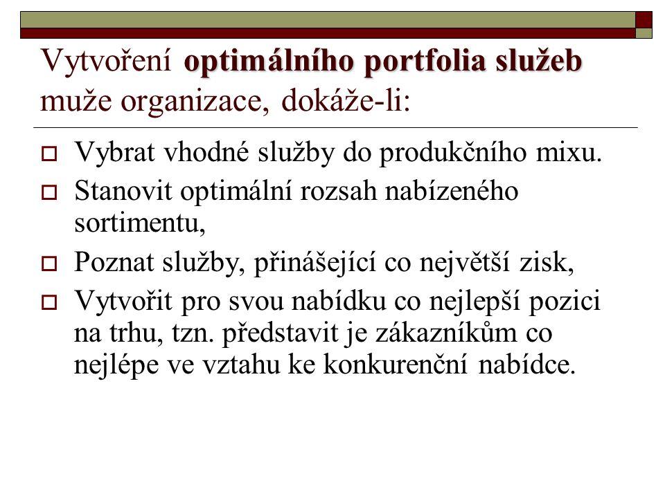 optimálního portfolia služeb Vytvoření optimálního portfolia služeb muže organizace, dokáže-li:  Vybrat vhodné služby do produkčního mixu.  Stanovit