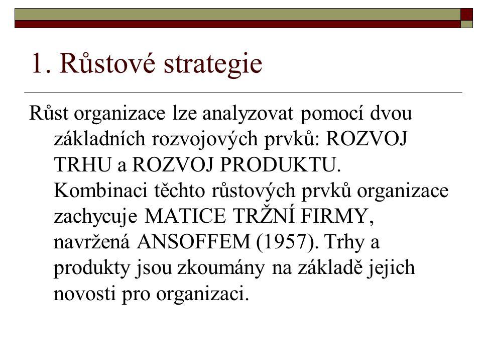1. Růstové strategie Růst organizace lze analyzovat pomocí dvou základních rozvojových prvků: ROZVOJ TRHU a ROZVOJ PRODUKTU. Kombinaci těchto růstovýc