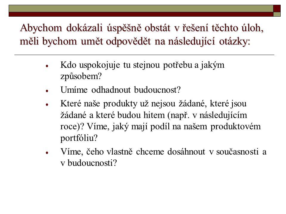 Produkt ve veřejném sektoru = SLUŽBA Otázka tedy zní: Co to je služba? Jaké má vlastnosti?