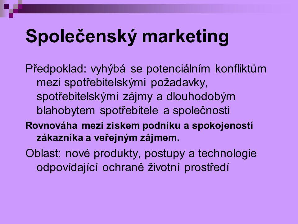 Společenský marketing Předpoklad: vyhýbá se potenciálním konfliktům mezi spotřebitelskými požadavky, spotřebitelskými zájmy a dlouhodobým blahobytem s