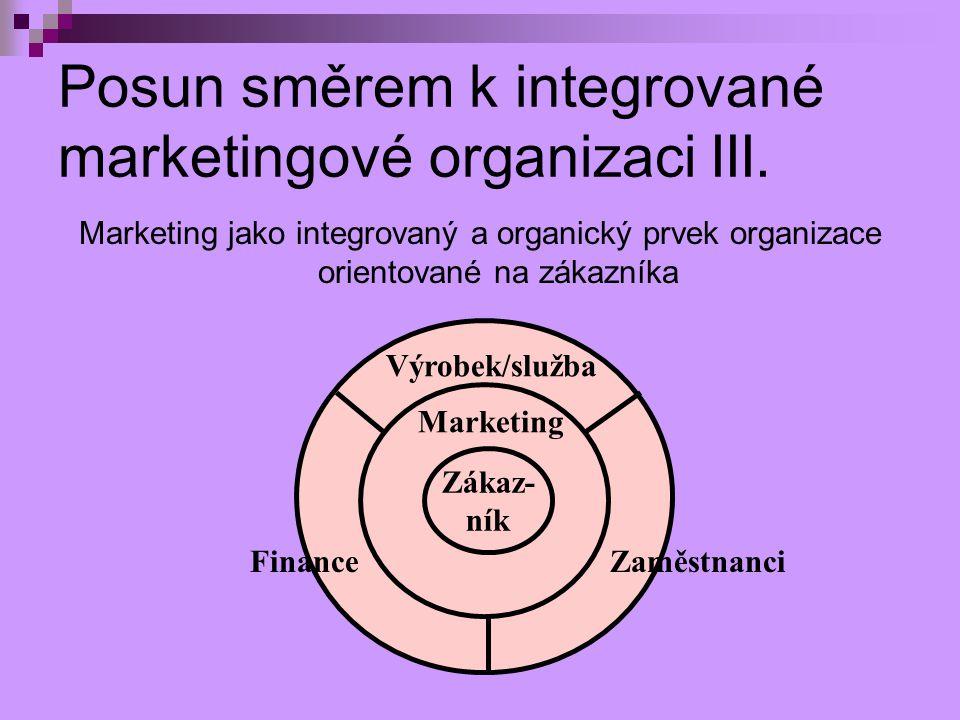 Posun směrem k integrované marketingové organizaci III. Marketing jako integrovaný a organický prvek organizace orientované na zákazníka Zákaz- ník Vý