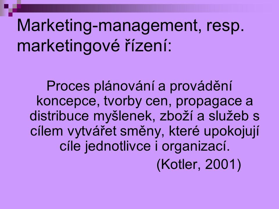 Marketing-management, resp. marketingové řízení: Proces plánování a provádění koncepce, tvorby cen, propagace a distribuce myšlenek, zboží a služeb s