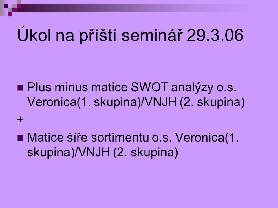 Úkol na příští seminář 29.3.06 Plus minus matice SWOT analýzy o.s. Veronica(1. skupina)/VNJH (2. skupina) + Matice šíře sortimentu o.s. Veronica(1. sk