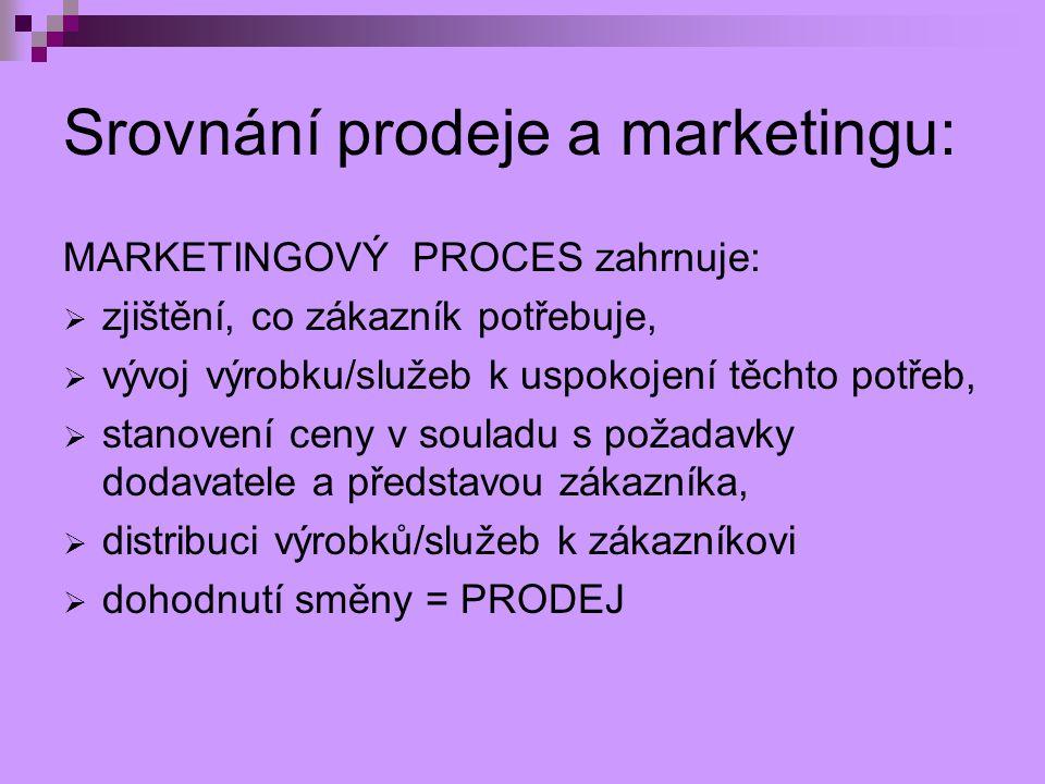 Srovnání prodeje a marketingu: MARKETINGOVÝ PROCES zahrnuje:  zjištění, co zákazník potřebuje,  vývoj výrobku/služeb k uspokojení těchto potřeb,  s