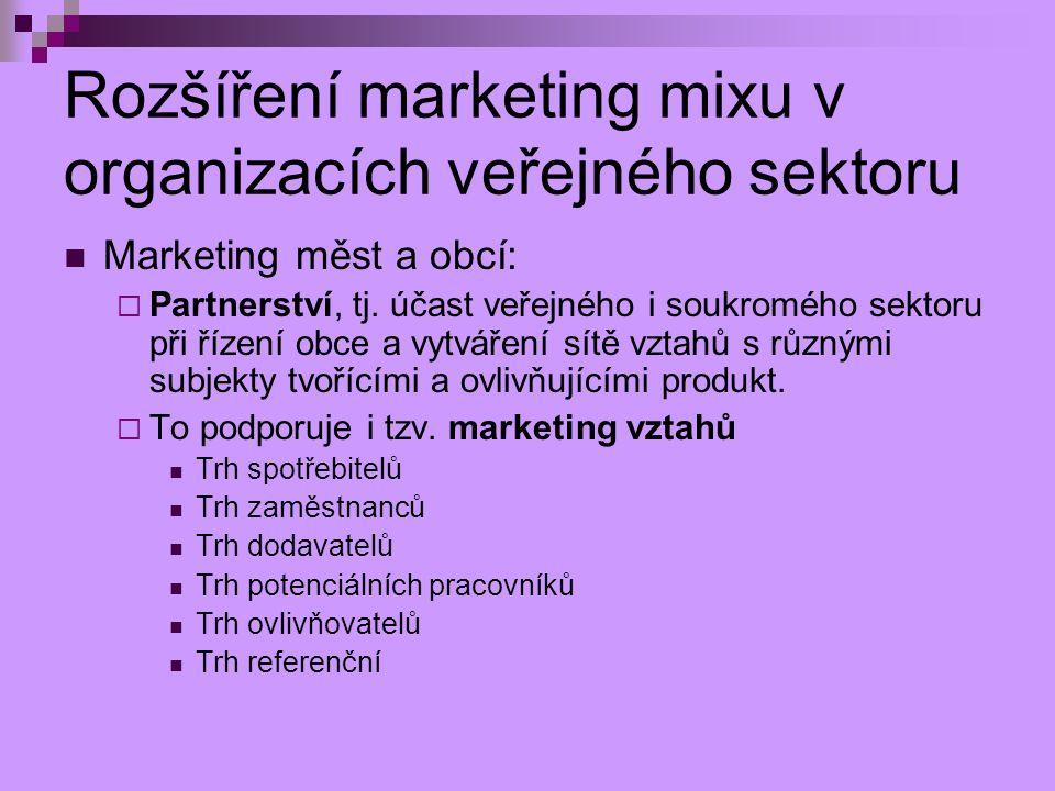 Rozšíření marketing mixu v organizacích veřejného sektoru Marketing měst a obcí:  Partnerství, tj. účast veřejného i soukromého sektoru při řízení ob