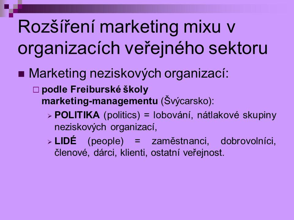 Rozšíření marketing mixu v organizacích veřejného sektoru Marketing neziskových organizací:  podle Freiburské školy marketing-managementu (Švýcarsko)