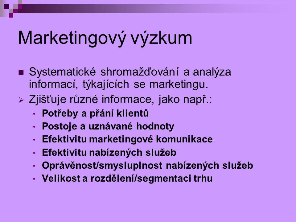 Marketingový výzkum Systematické shromažďování a analýza informací, týkajících se marketingu.  Zjišťuje různé informace, jako např.: Potřeby a přání