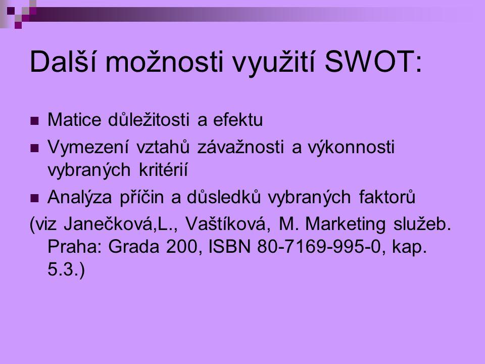 Další možnosti využití SWOT: Matice důležitosti a efektu Vymezení vztahů závažnosti a výkonnosti vybraných kritérií Analýza příčin a důsledků vybranýc