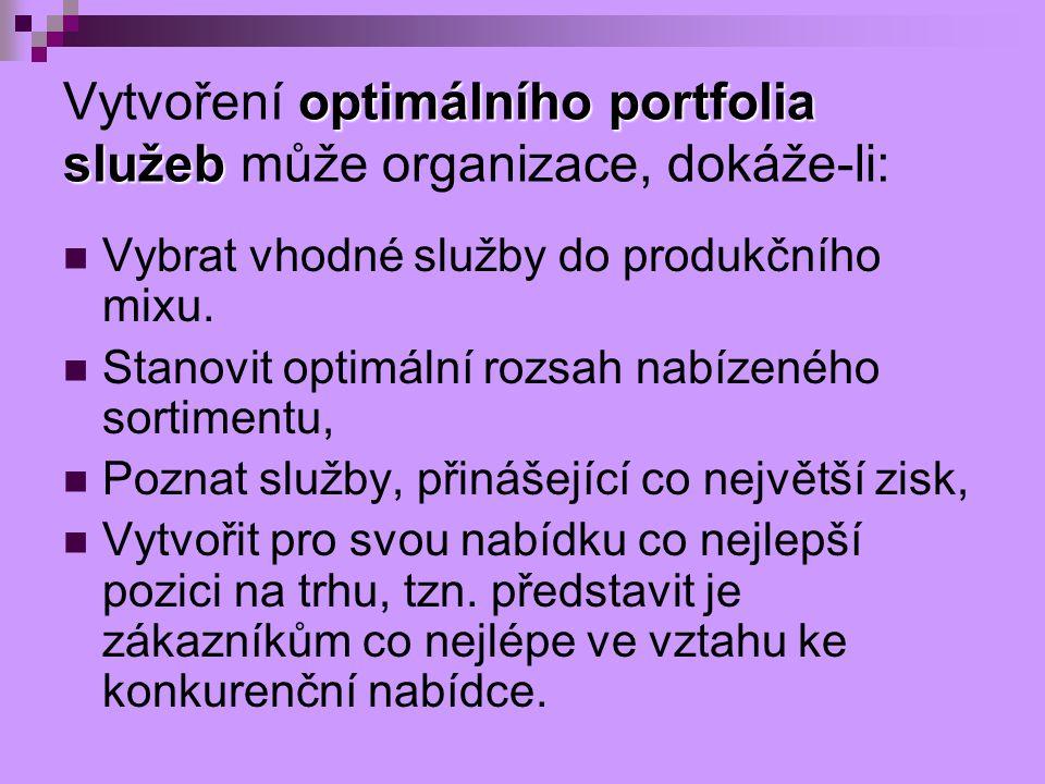optimálního portfolia služeb Vytvoření optimálního portfolia služeb může organizace, dokáže-li: Vybrat vhodné služby do produkčního mixu. Stanovit opt