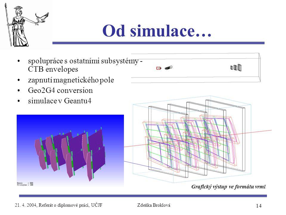 14 21. 4. 2004, Referát o diplomové práci, UČJFZdeňka Broklová Od simulace… Grafický výstup ve formátu vrml spolupráce s ostatními subsystémy - CTB en