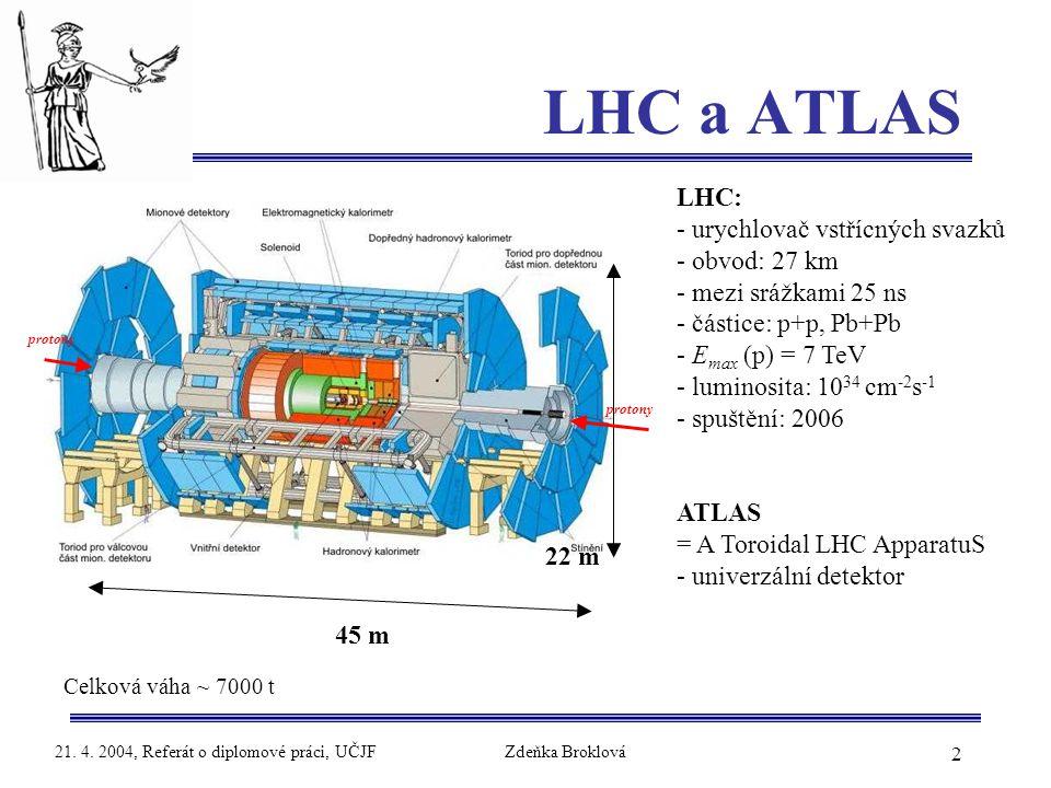 2 21. 4. 2004, Referát o diplomové práci, UČJFZdeňka Broklová LHC a ATLAS LHC: - urychlovač vstřícných svazků - obvod: 27 km - mezi srážkami 25 ns - č