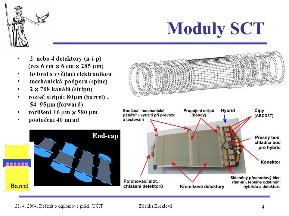 4 21. 4. 2004, Referát o diplomové práci, UČJFZdeňka Broklová Moduly SCT 2 nebo 4 detektory (n-i-p) (cca 6 cm x 6 cm x 285  m) hybrid s vyčítací elek