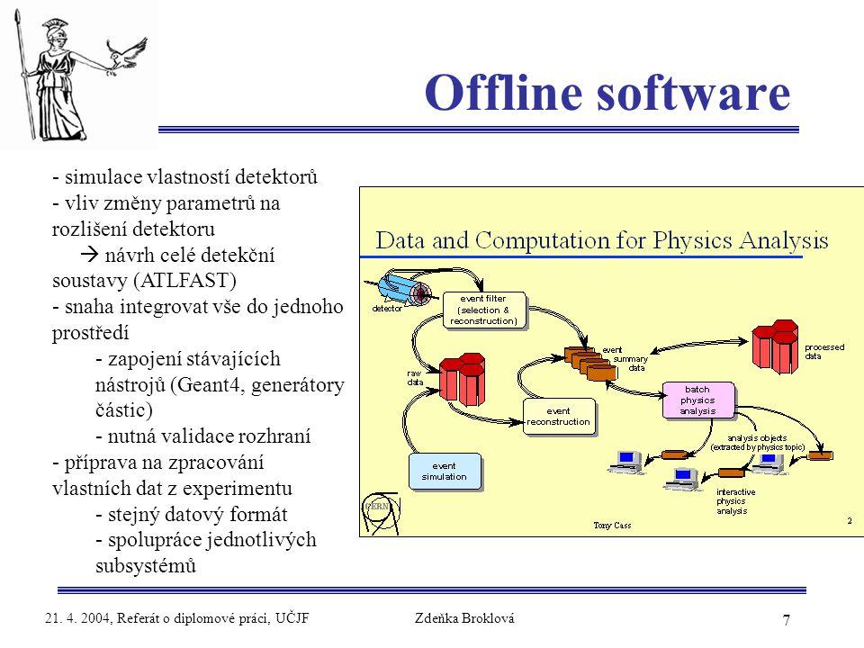 7 21. 4. 2004, Referát o diplomové práci, UČJFZdeňka Broklová Offline software - simulace vlastností detektorů - vliv změny parametrů na rozlišení det