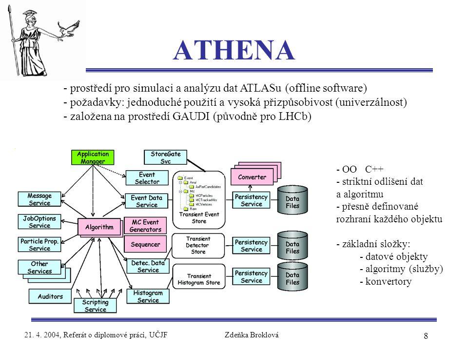 8 21. 4. 2004, Referát o diplomové práci, UČJFZdeňka Broklová ATHENA - prostředí pro simulaci a analýzu dat ATLASu (offline software) - požadavky: jed