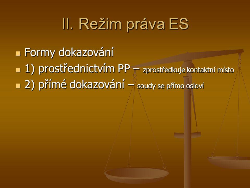 II. Režim práva ES Formy dokazování Formy dokazování 1) prostřednictvím PP – zprostředkuje kontaktní místo 1) prostřednictvím PP – zprostředkuje konta