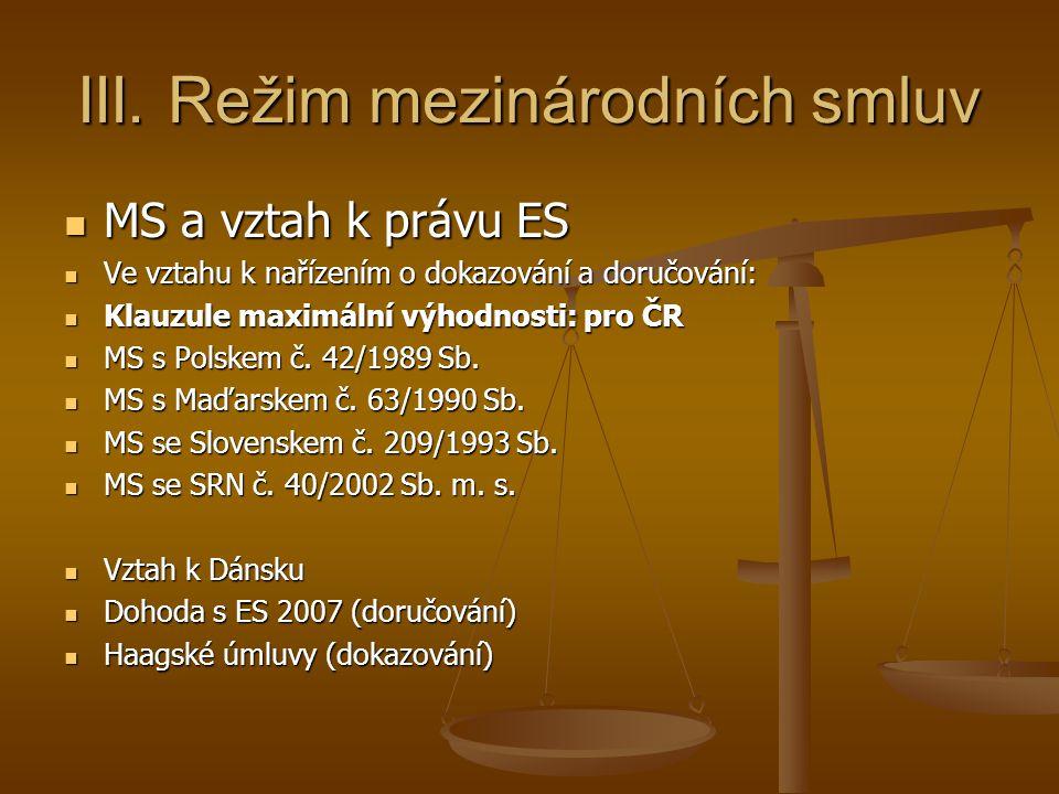 III. Režim mezinárodních smluv MS a vztah k právu ES MS a vztah k právu ES Ve vztahu k nařízením o dokazování a doručování: Ve vztahu k nařízením o do