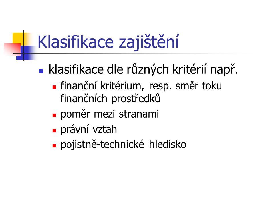 Klasifikace zajištění klasifikace dle různých kritérií např. finanční kritérium, resp. směr toku finančních prostředků poměr mezi stranami právní vzta