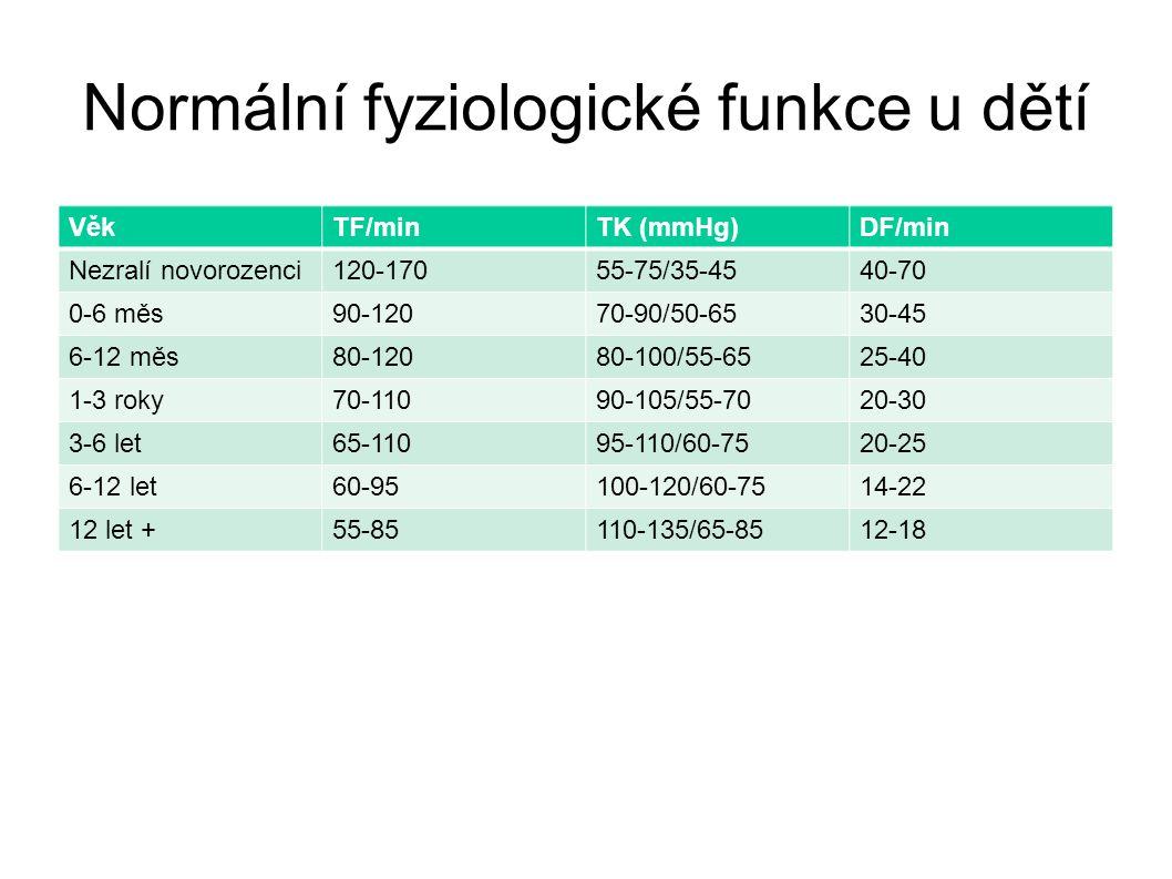 Normální fyziologické funkce u dětí VěkTF/minTK (mmHg)DF/min Nezralí novorozenci120-17055-75/35-4540-70 0-6 měs90-12070-90/50-6530-45 6-12 měs80-12080