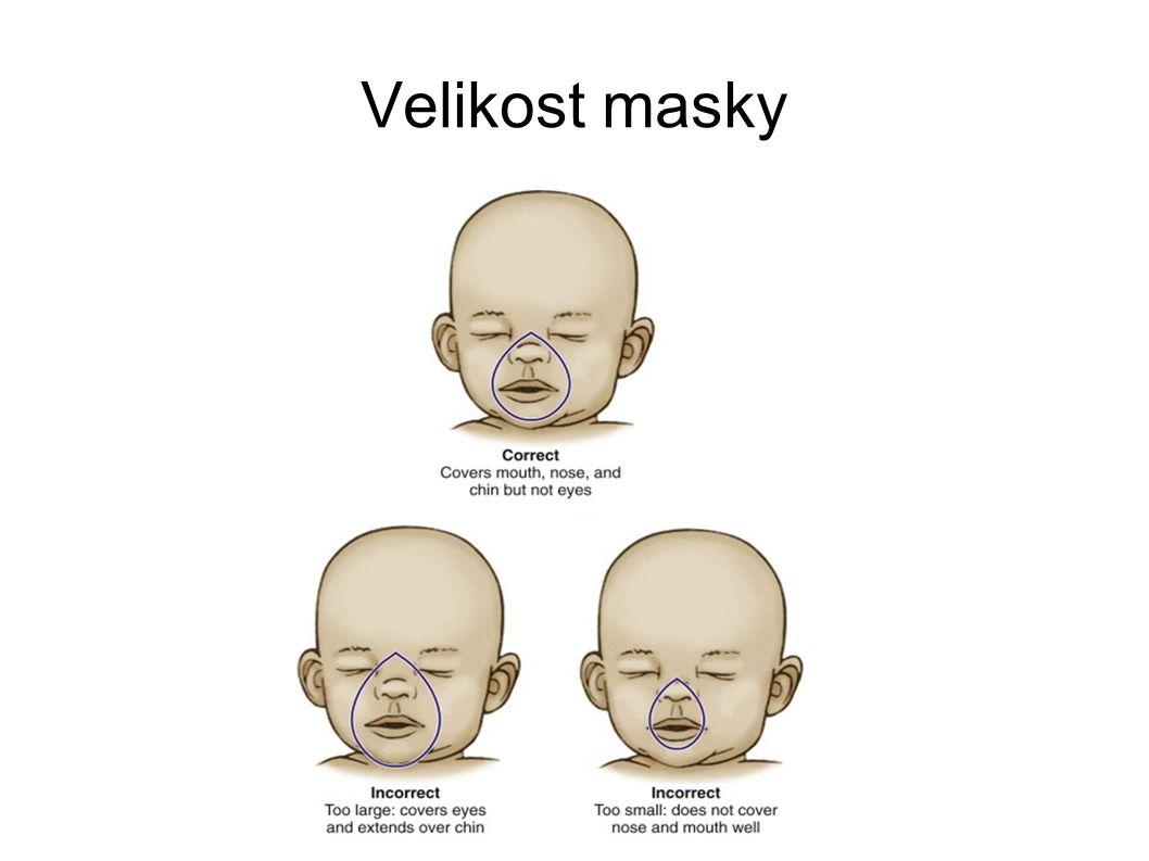 Velikost masky
