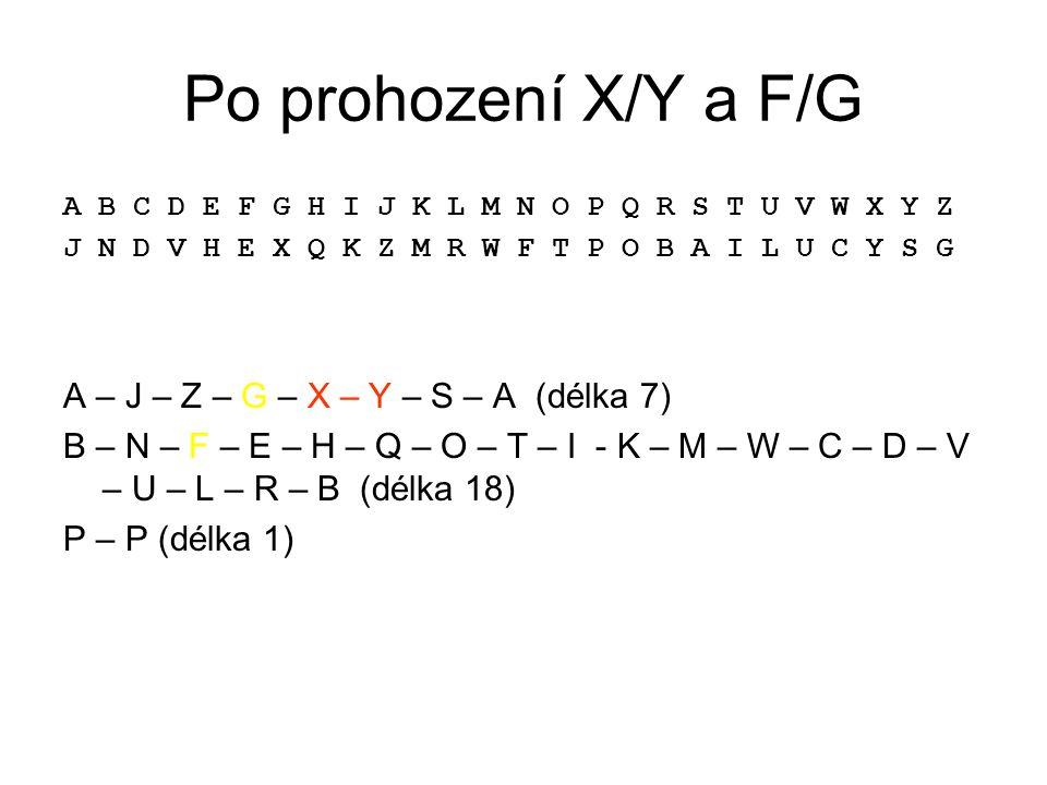 Po prohození X/Y a F/G A B C D E F G H I J K L M N O P Q R S T U V W X Y Z J N D V H E X Q K Z M R W F T P O B A I L U C Y S G A – J – Z – G – X – Y – S – A (délka 7) B – N – F – E – H – Q – O – T – I - K – M – W – C – D – V – U – L – R – B (délka 18) P – P (délka 1)