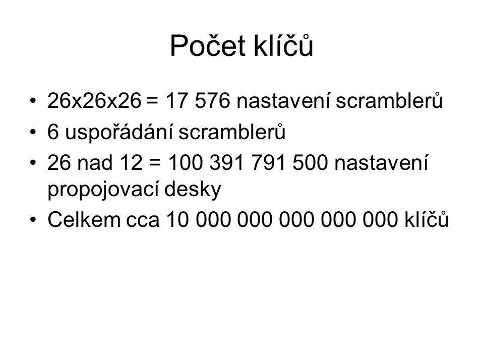 Počet klíčů 26x26x26 = 17 576 nastavení scramblerů 6 uspořádání scramblerů 26 nad 12 = 100 391 791 500 nastavení propojovací desky Celkem cca 10 000 000 000 000 000 klíčů