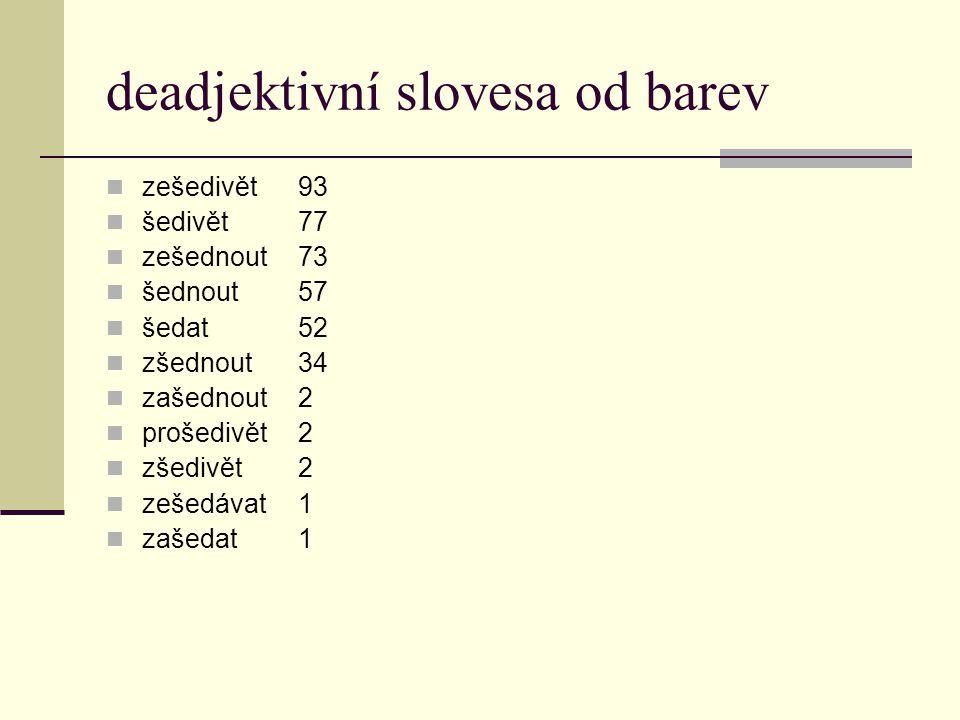 deadjektivní slovesa od barev zešedivět93 šedivět77 zešednout73 šednout57 šedat52 zšednout34 zašednout2 prošedivět2 zšedivět2 zešedávat1 zašedat1