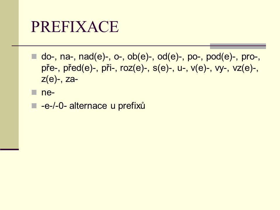 PREFIXACE ab(s)- (absorbovat), a(d)- (adoptovat, adaptovat), de(z)- (deformovat, dezinterpretovat), di(s)- (diferovat, disimilovat), e(x)- (emigrovat, exportovat), i(n)-/im- (implikovat, imigrovat), ko(n)-/kom- (konferovat, komponovat), pre- (presuponovat), re- (regenerovat), su(b)-/sus (subordinovat, subskribovat), trans- (transponovat)