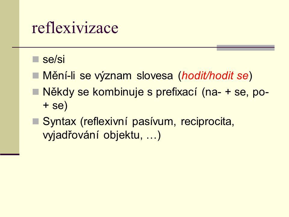 reflexivizace se/si Mění-li se význam slovesa (hodit/hodit se) Někdy se kombinuje s prefixací (na- + se, po- + se) Syntax (reflexivní pasívum, recipro