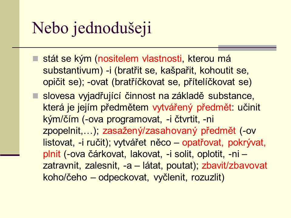 Dále … tvoření sloves na základě prostředku činnosti (užívat věci vyjádřené substantivem při určité činnosti jako jejího prostředku –ova – cévkovat, drátkovat, -i – kosit, zvonit, věnčit, - ě/-e rozumět) slovesa motivovaná substantivy vyjadřujícími různé okolnosti děje – místo (-ova –stolovat, - i hnízdit); – směr (-ova pytlovat, -i nalodit); – čas děje (-ova nocovat, ponocovat, letovat, zimovat).