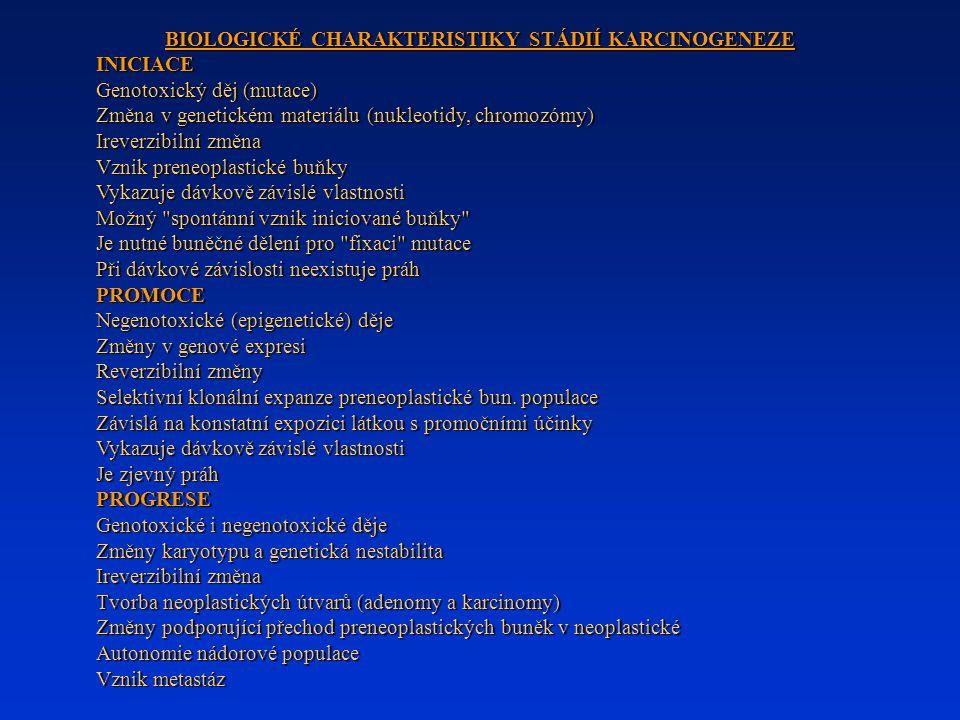 BIOLOGICKÉ CHARAKTERISTIKY STÁDIÍ KARCINOGENEZE INICIACE Genotoxický děj (mutace) Změna v genetickém materiálu (nukleotidy, chromozómy) Ireverzibilní