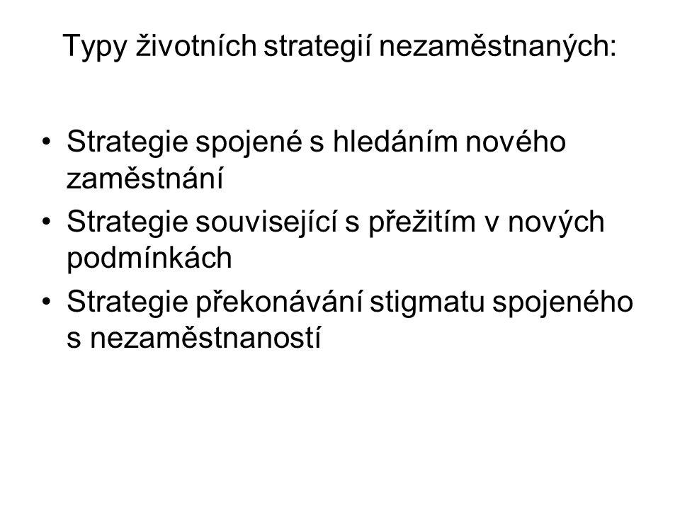 Typy životních strategií nezaměstnaných: Strategie spojené s hledáním nového zaměstnání Strategie související s přežitím v nových podmínkách Strategie