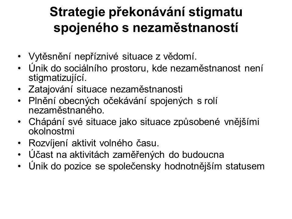 Strategie překonávání stigmatu spojeného s nezaměstnaností Vytěsnění nepříznivé situace z vědomí. Únik do sociálního prostoru, kde nezaměstnanost není
