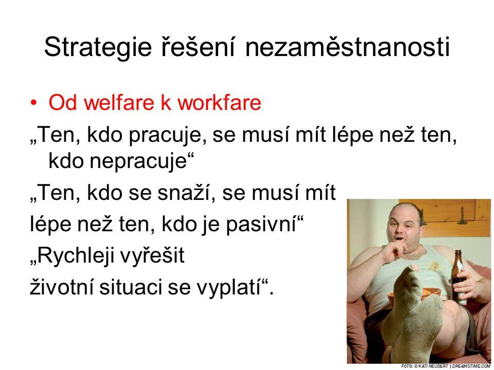 """Strategie řešení nezaměstnanosti Od welfare k workfare """"Ten, kdo pracuje, se musí mít lépe než ten, kdo nepracuje"""" """"Ten, kdo se snaží, se musí mít lép"""