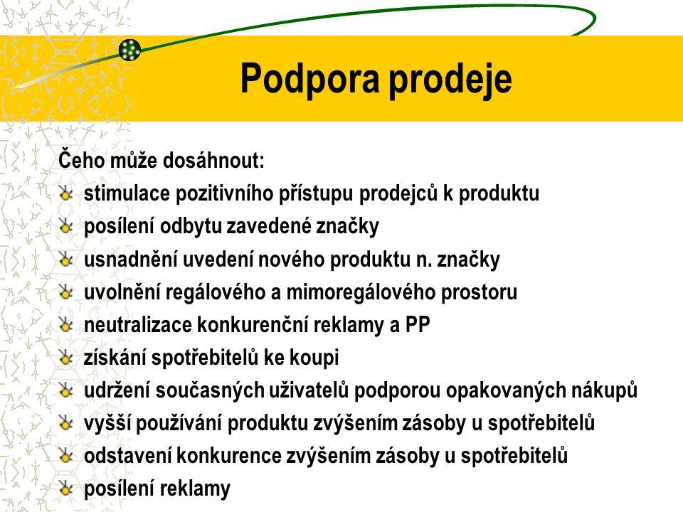 Podpora prodeje Čeho může dosáhnout: stimulace pozitivního přístupu prodejců k produktu posílení odbytu zavedené značky usnadnění uvedení nového produktu n.