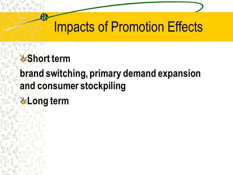 Spotřebitelské soutěže a loterie = nástroje ke zvýšení prodeje zboží (zákon č.