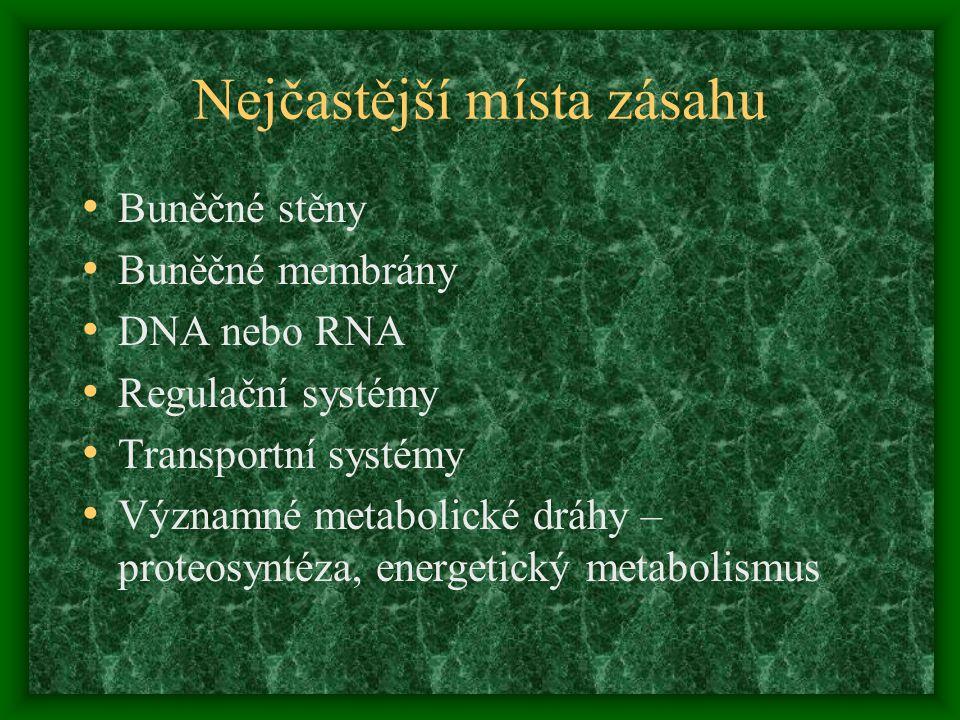 Nejčastější místa zásahu Buněčné stěny Buněčné membrány DNA nebo RNA Regulační systémy Transportní systémy Významné metabolické dráhy – proteosyntéza,